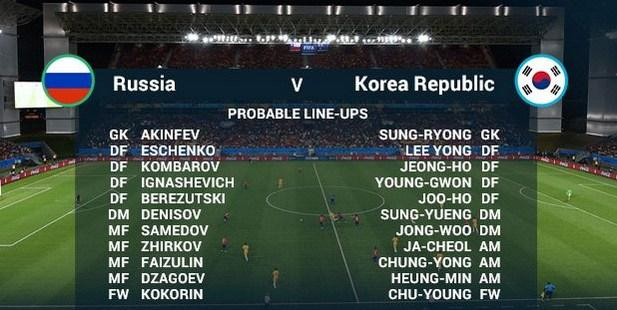 Прогнозы На Футбол Россия Корея