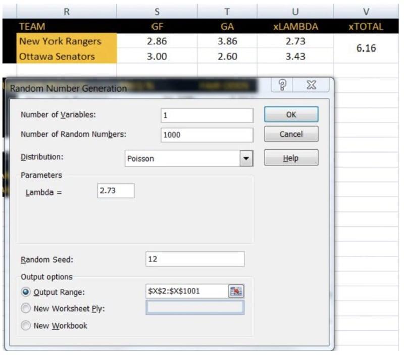 Моделирование прогноза на основе простой статистической модели