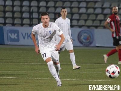 «Краснодар»— «Оренбург»: Мамаев проведёт 100-й матч за«быков»
